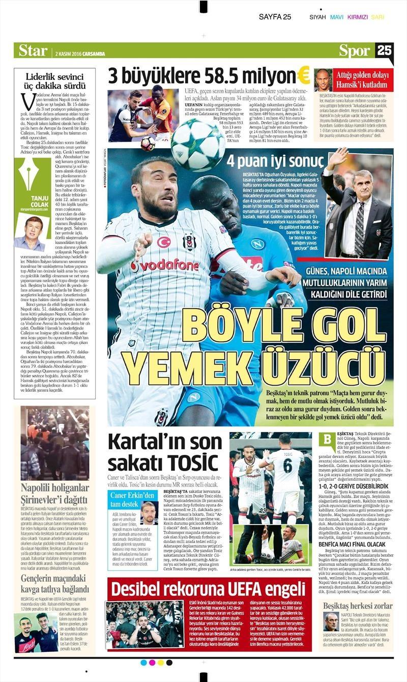 2 Kasım 2016   Gazetelerin Beşiktaş sayfaları 28