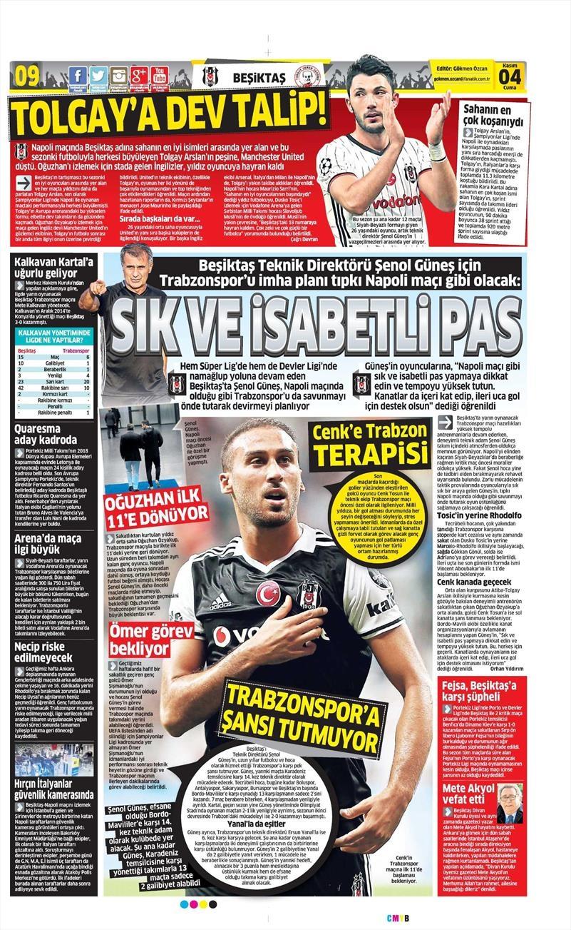 4 Kasım 2016 | Gazetelerin Beşiktaş sayfaları 1