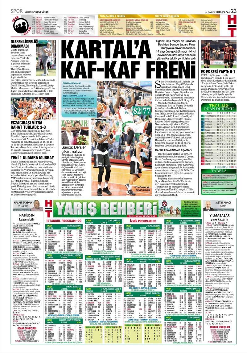 6 Kasım 2016 | Gazetelerin Beşiktaş sayfaları 19