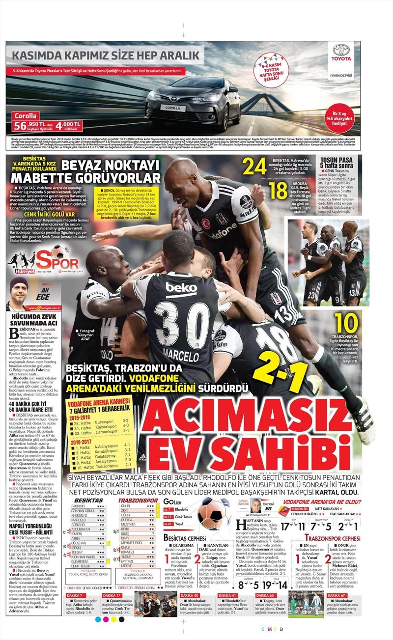6 Kasım 2016 | Gazetelerin Beşiktaş sayfaları 21