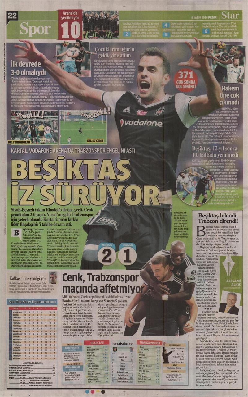 6 Kasım 2016 | Gazetelerin Beşiktaş sayfaları 33
