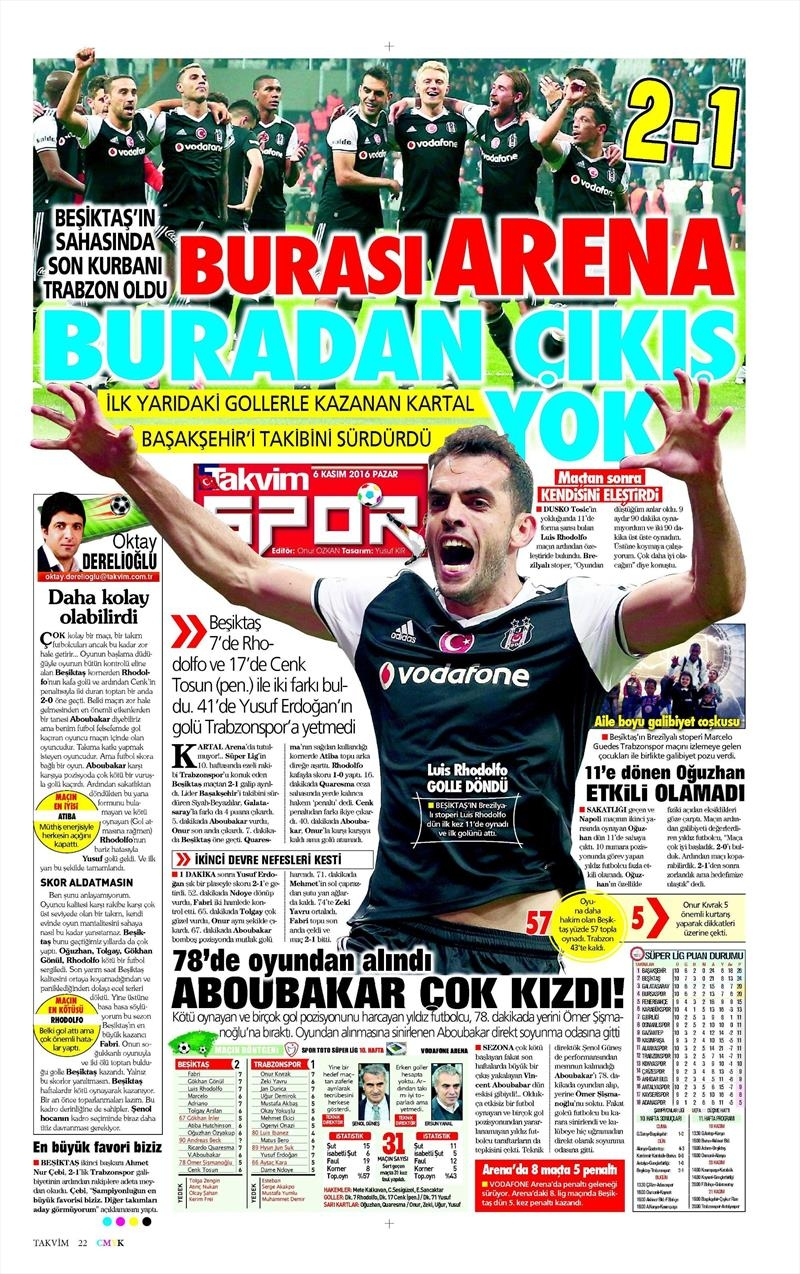 6 Kasım 2016 | Gazetelerin Beşiktaş sayfaları 36