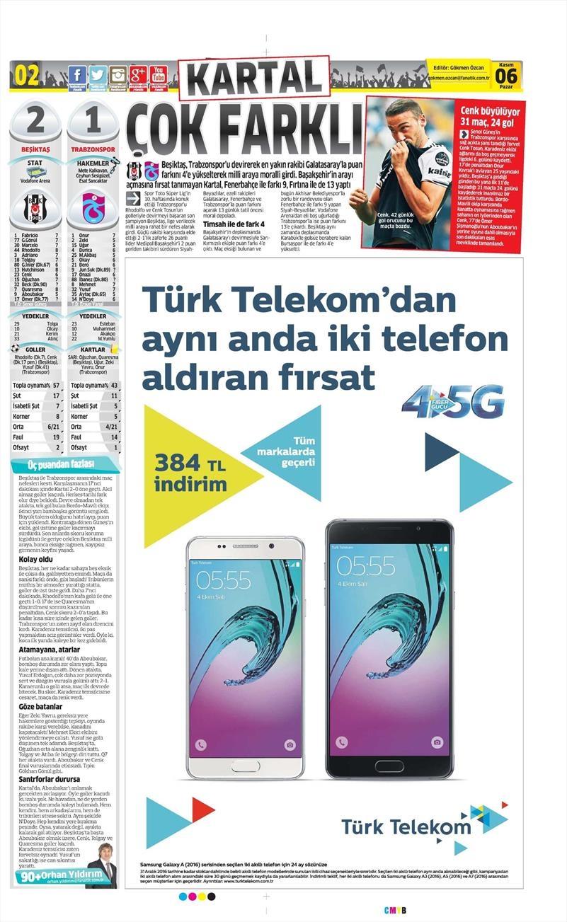 6 Kasım 2016 | Gazetelerin Beşiktaş sayfaları 5