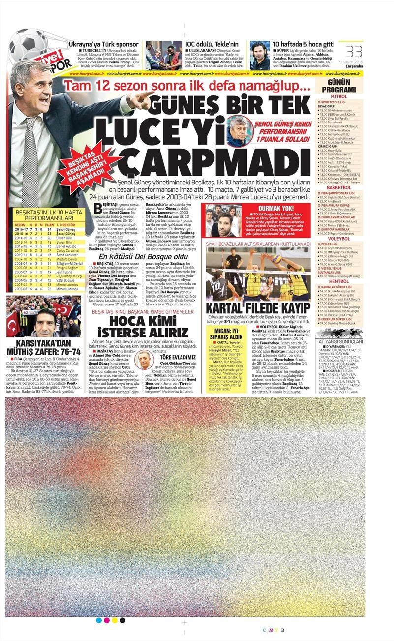 9 Kasım 2016 | Gazetelerin Beşiktaş sayfaları 8