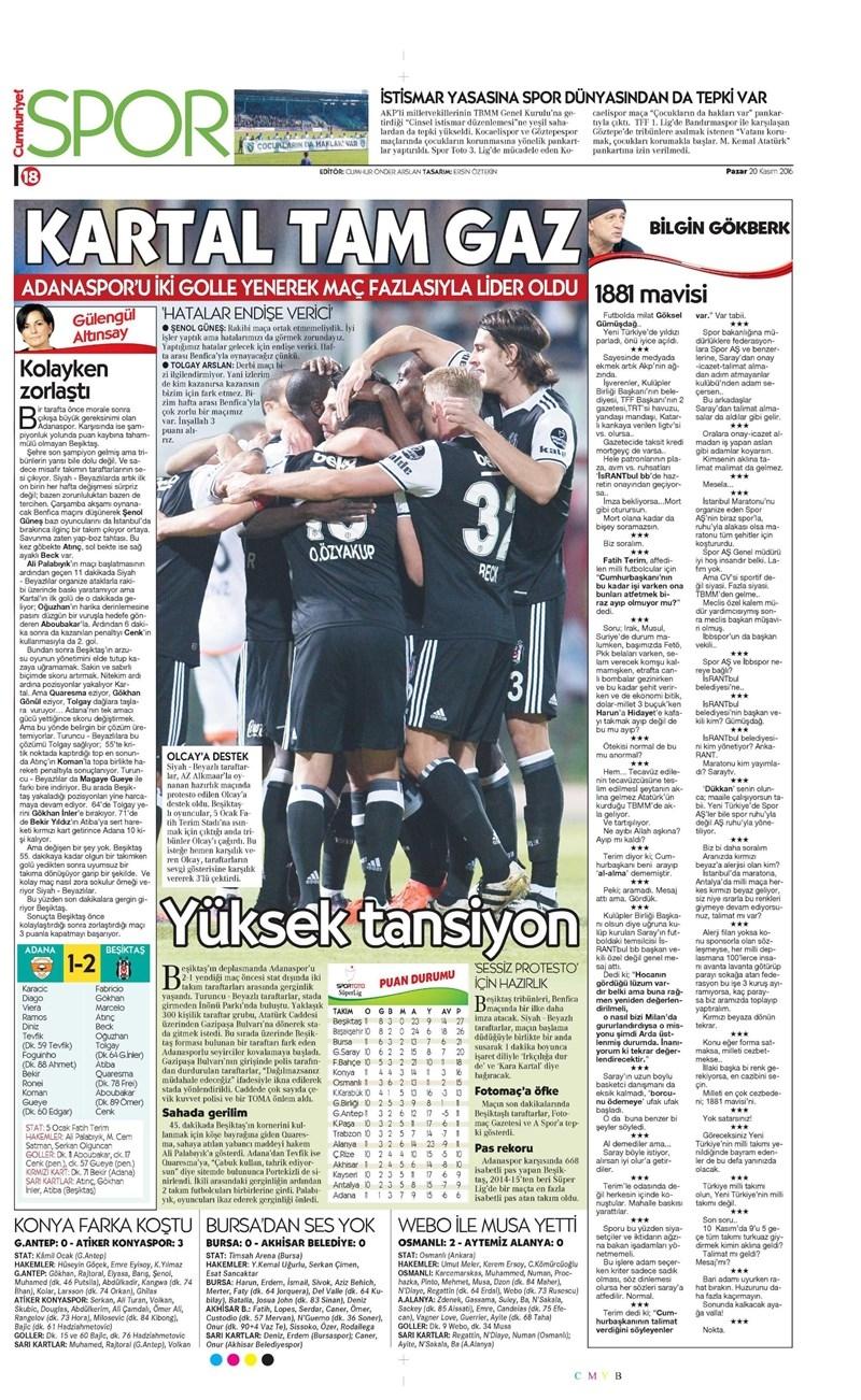 20 Kasım 2016 | Gazetelerin Beşiktaş manşetleri 1