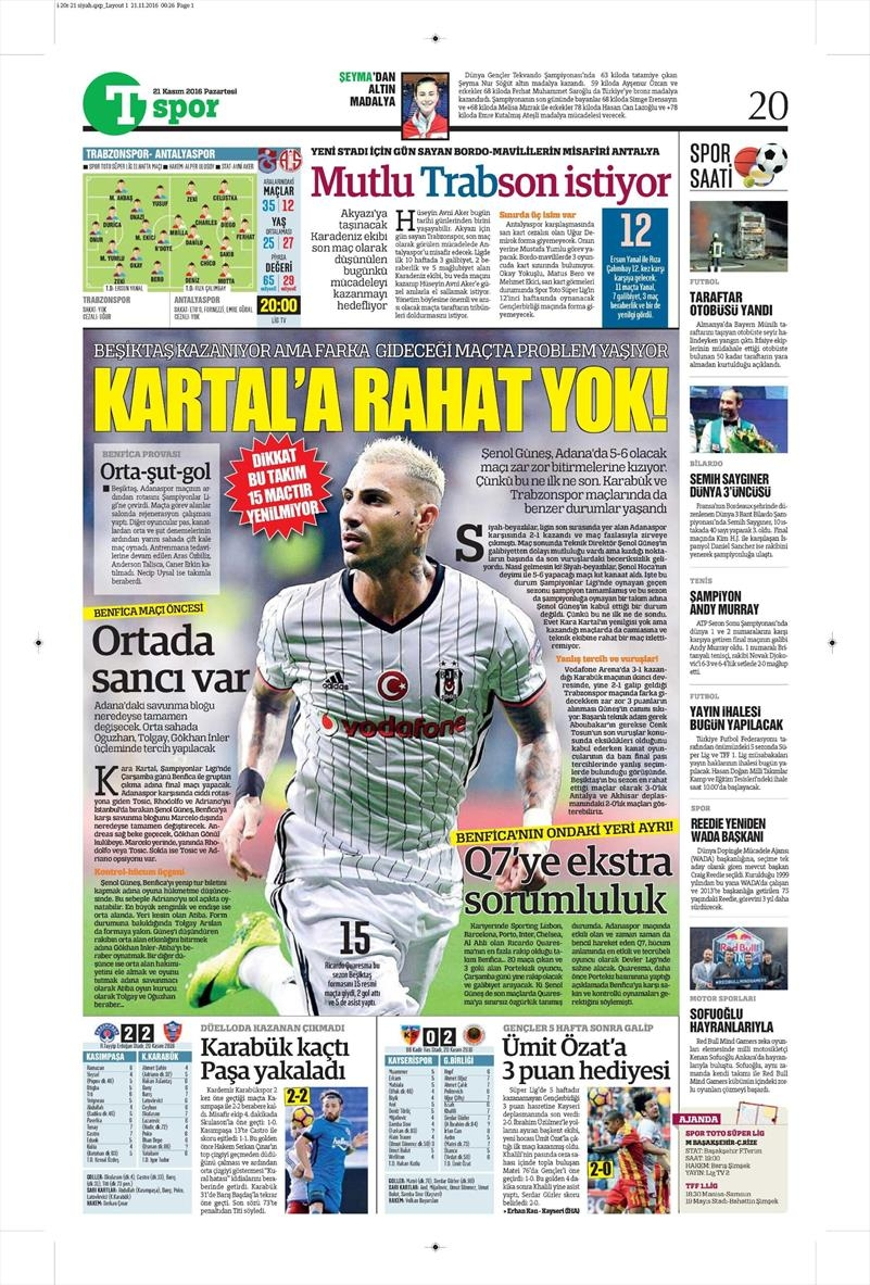 21 Kasım 2016   Gazetelerin Beşiktaş sayfaları 2