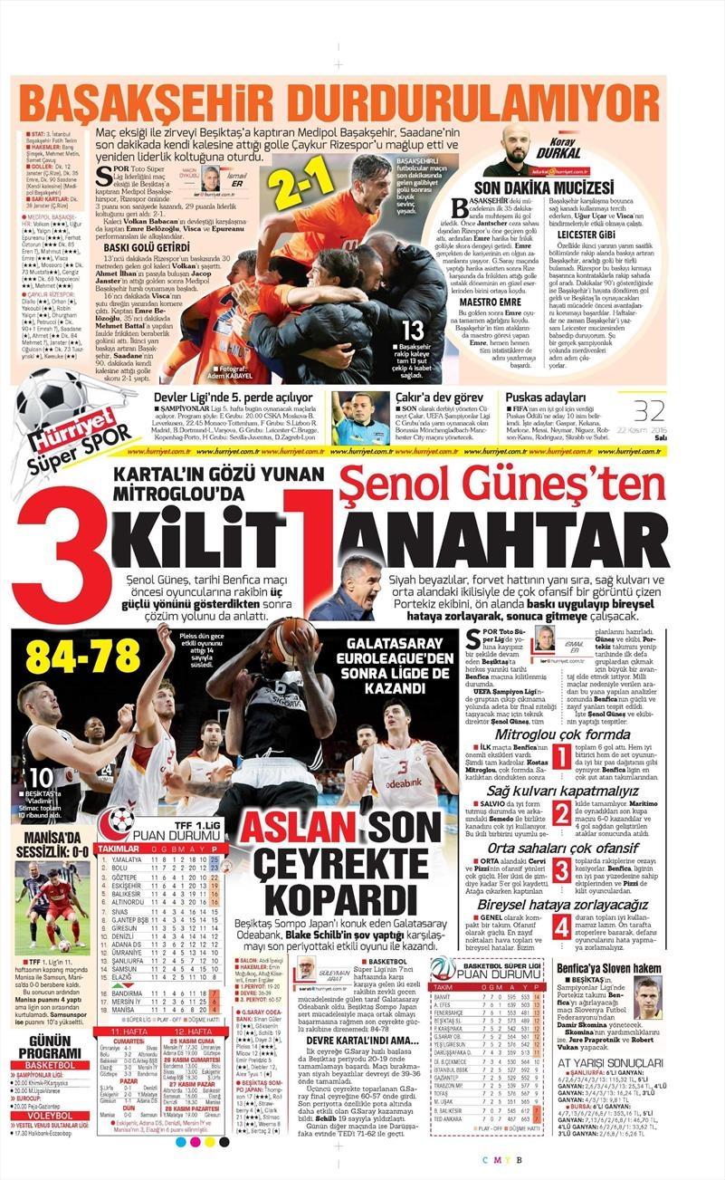 22 Kasım 2016 | Gazetelerin Beşiktaş sayfaları 10