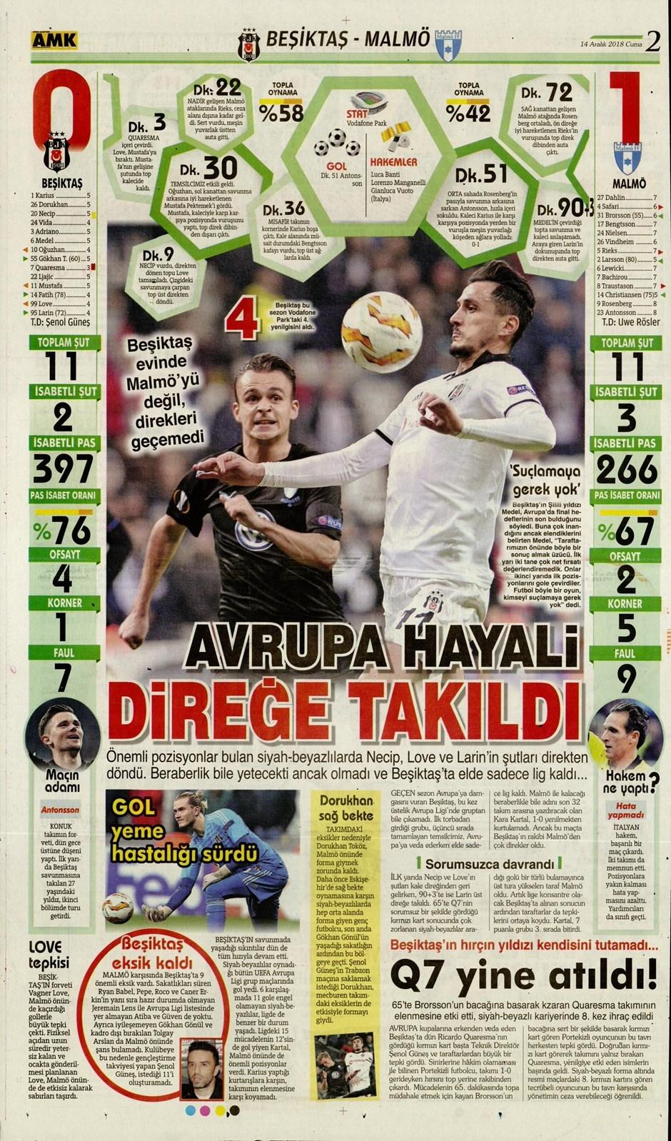 14 Aralık 2018 | Gazetelerin Beşiktaş Manşetleri 1