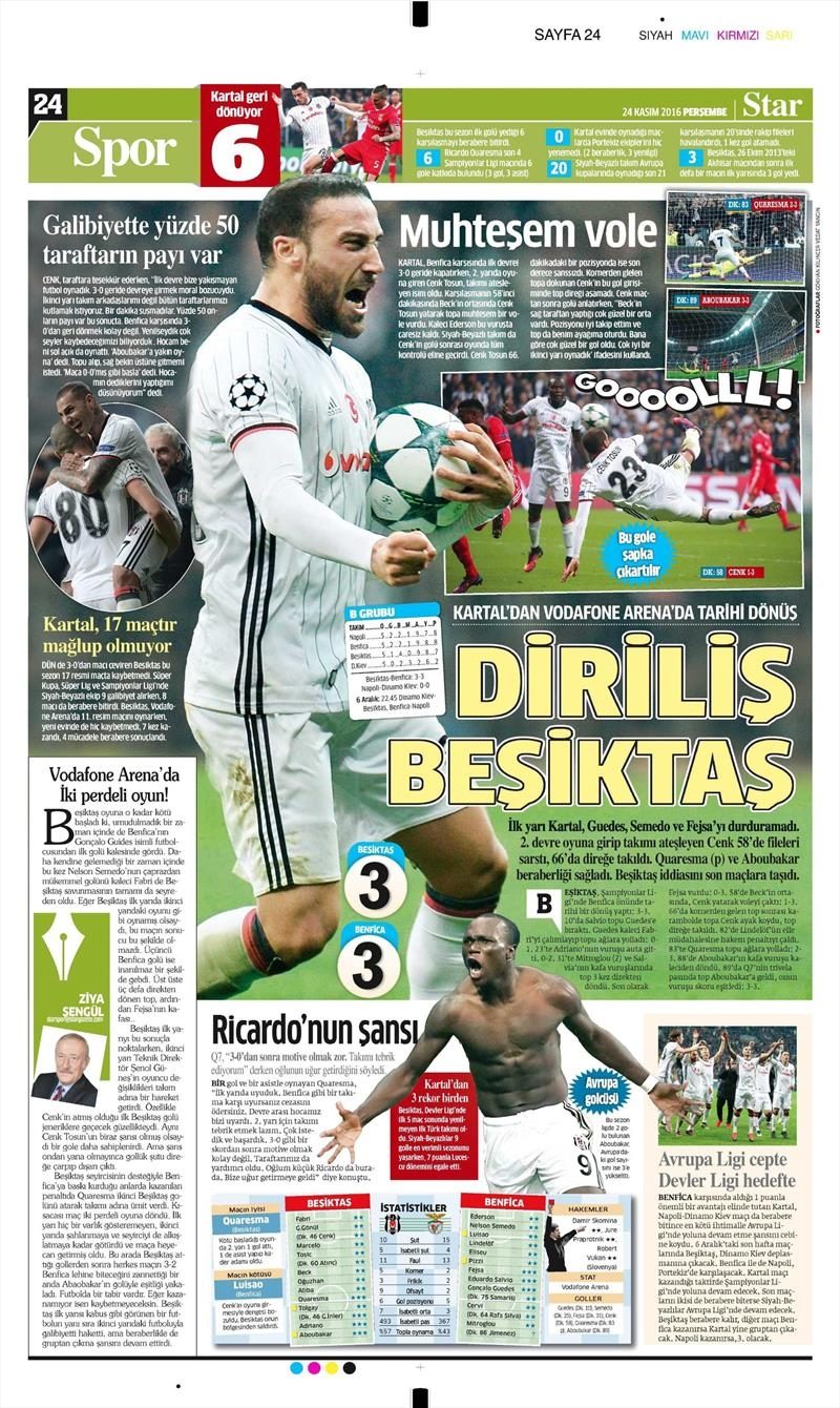 24 Kasım 2016 | Gazetelerin Beşiktaş sayfaları 22