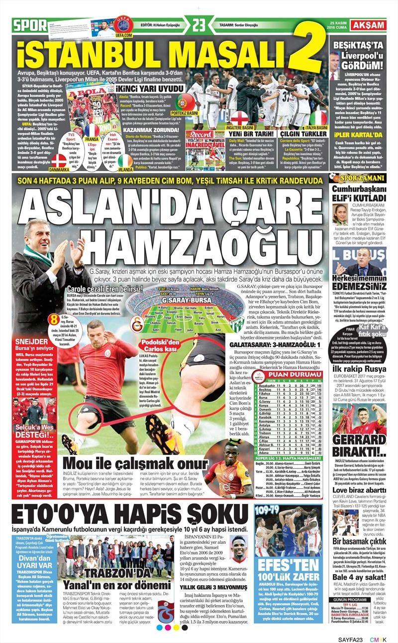 25 Kasım 2016 | Gazetelerin Beşiktaş sayfaları 1