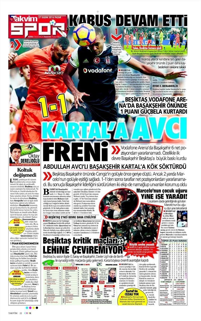 27 Kasım 2016 | Gazetelerin Beşiktaş sayfaları 24
