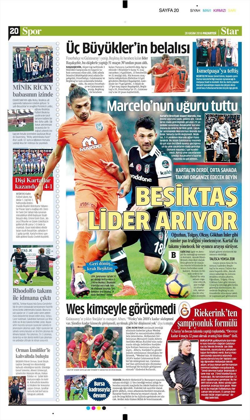 28 Kasım 2016 | Gazetelerin Beşiktaş sayfaları 4