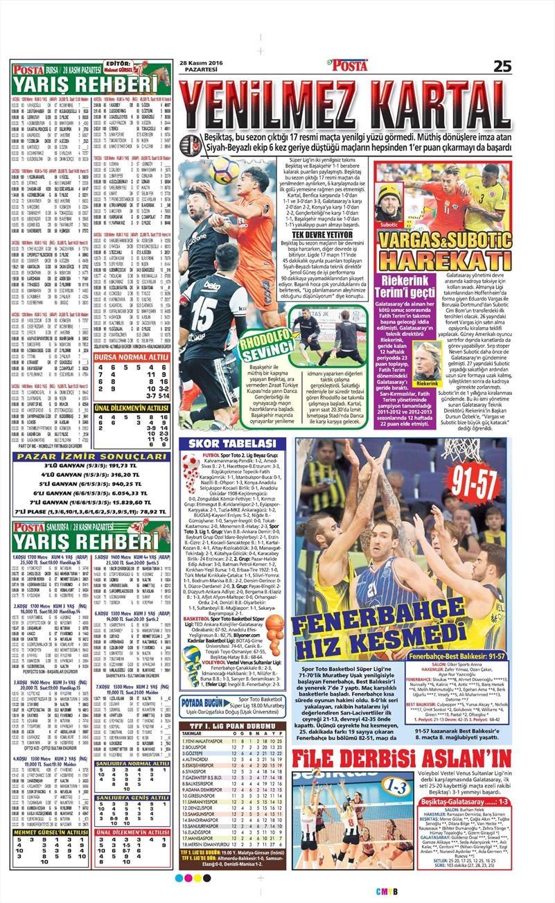 28 Kasım 2016 | Gazetelerin Beşiktaş sayfaları 6