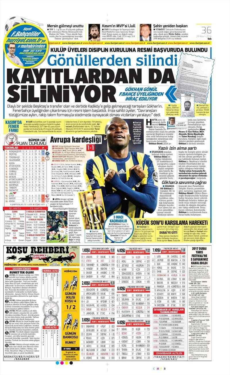 29 Kasım 2016 | Gazetelerin Beşiktaş manşetleri 10