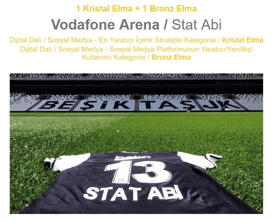 Vodafone Arena'ya 17 ödül 3