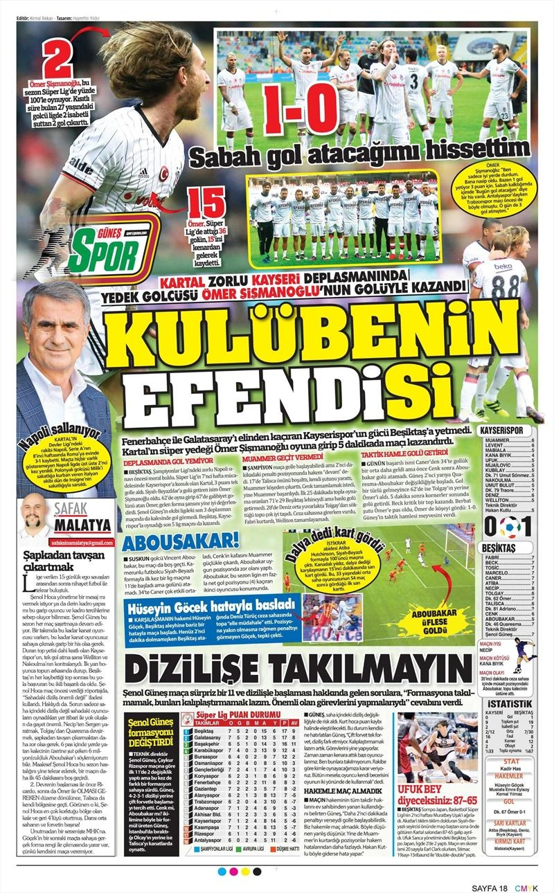 16 Ekim 2016   Gazetelerin Beşiktaş Manşetleri 18