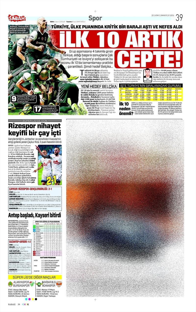22 Ekim 2016 | Gazetelerin Beşiktaş manşetleri 6