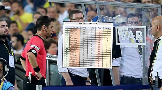VAR kararları olmasaydı Süper Lig'de puan durumu nasıl oluşurdu?