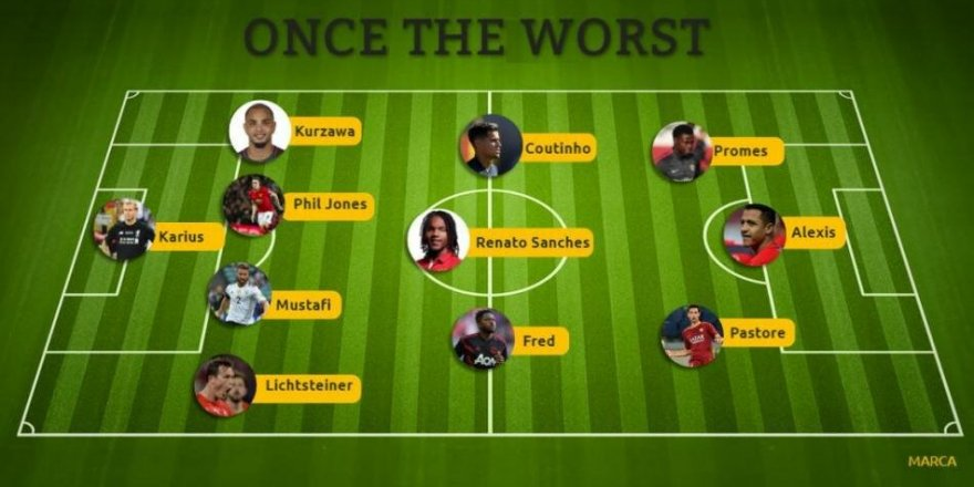 Yılın en kötüleri listesinde Beşiktaş'tan bir isim!