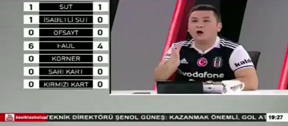 Talisca'nın golünden sonra BJK TV böyle coştu (VİDEO)