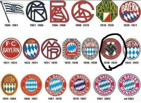 Bayern Münih'in Nazi Almanya'sı döneminde kullandığı ...